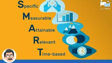 Photo of هدف گذاری SMART چیست و چه اهمیتی برای کسب و کارها دارد؟