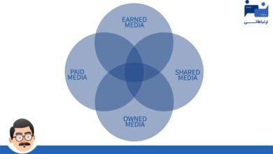 Photo of رسانه پولی چیست؟