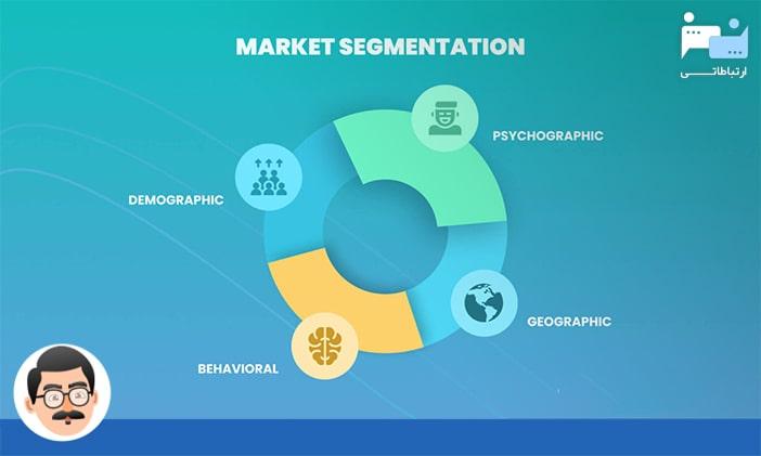 انواع بخش بندی بازار