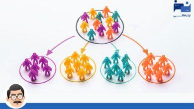 Photo of بخش بندی بازار (market segmentation) به چه معناست؟
