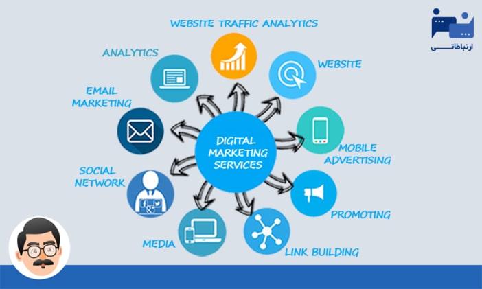خدمات آژانس دیجیتال مارکتینگ و بازاریایی شبکه های اجتماعی