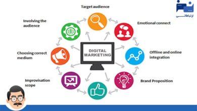 Photo of چگونه استراتژی دیجیتال مارکتینگ تدوین کنیم؟