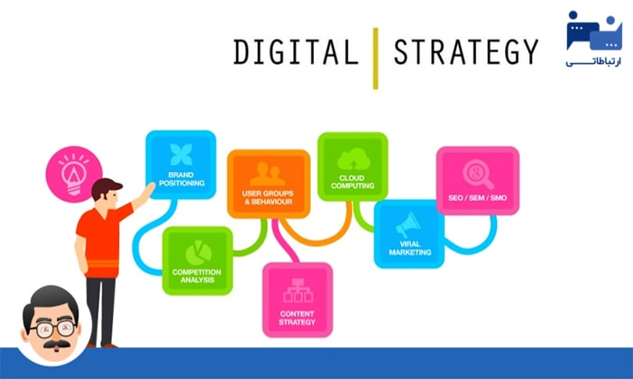 استراتژی دیجیتال مارکتینگ و تحلیل SOSTAC